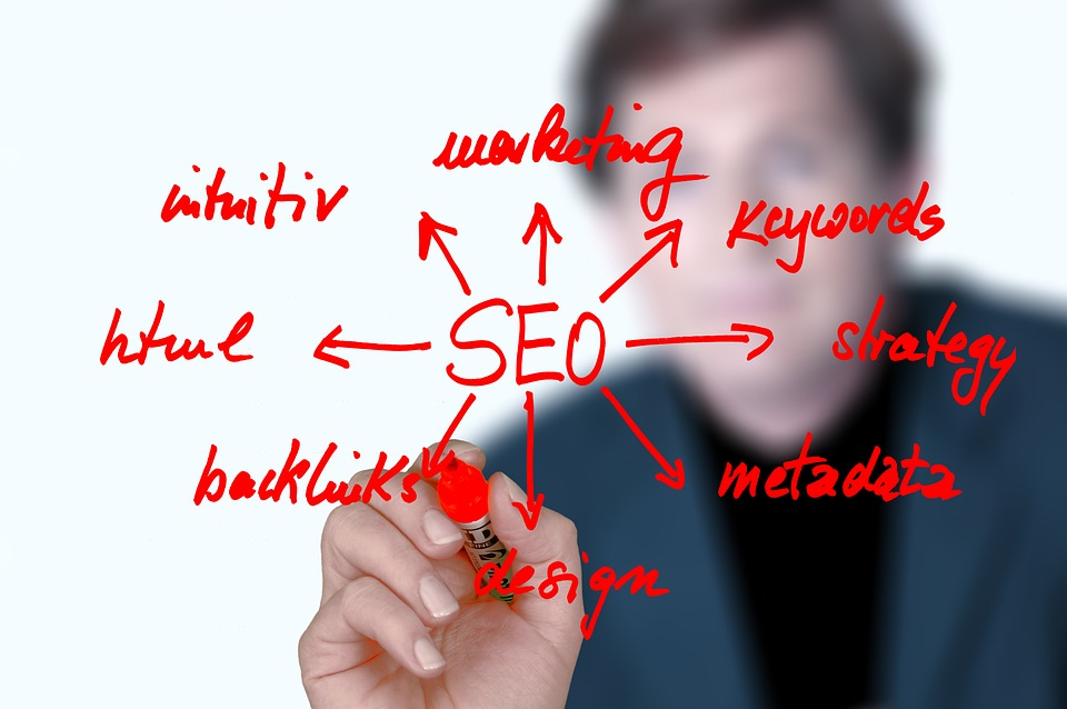 SEO to Rank Website