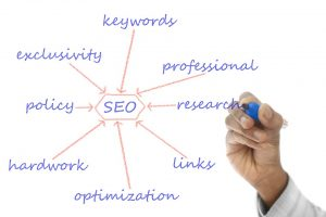 Is Keywords With Low Search Volume Help To Get Quality Leads - seo